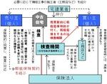 KP090529chuko-1.jpg